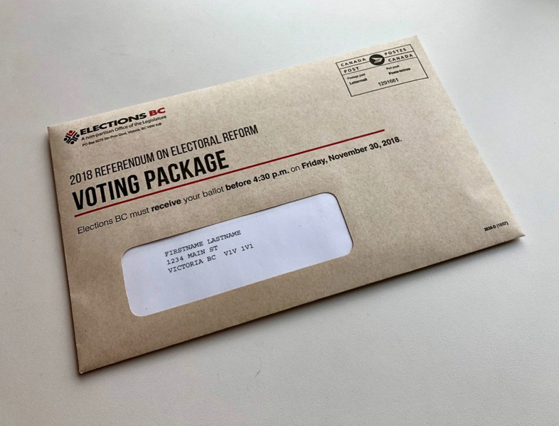 Voting package for the upcoming referendum.